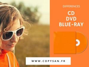 Copysan differences CD DVD BLUE-RAY